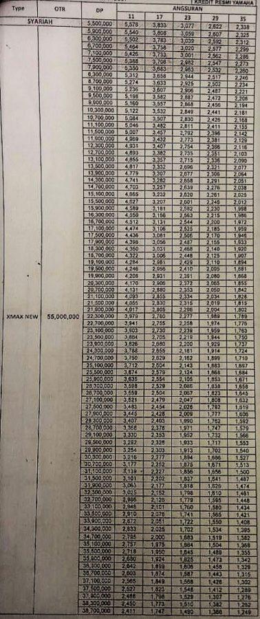 cicilan-kredit-yamaha-xmax-250-e1493993412984
