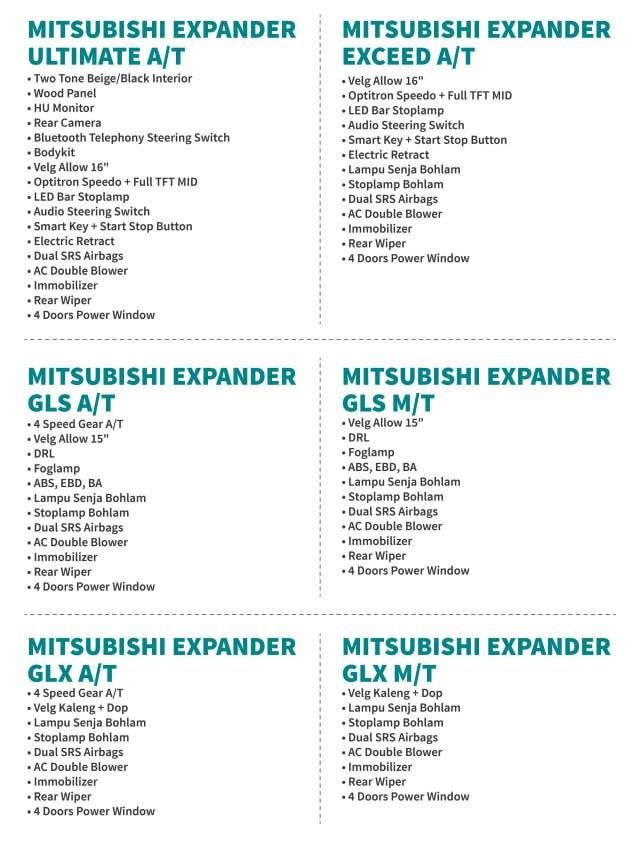 6-varian-Mitsubishi-Xpander