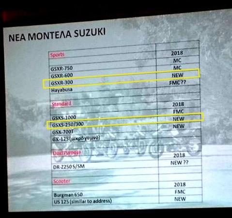 Suzuki-Schedule-New-Varian